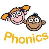 Phonics Resource Purchase Put on Hold