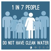 Everyone Should Have Clean Water!