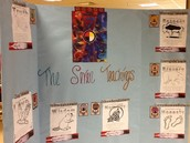 Student Created Display