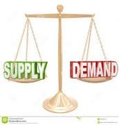 Supply and Demand Determine Price