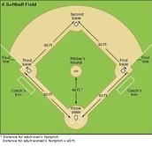 Basic Rules of Softball