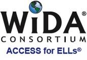 WIDA Testing beings in January!