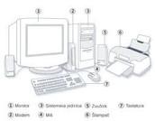 Računarski hardver