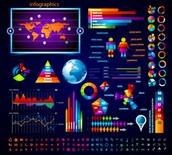 10 Pasos para diseñar una infografía increíble