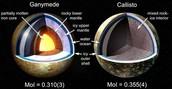 Topic 1:Callisto's Surface