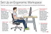 What is Ergonomics ?