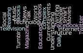 Media Wordle