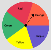 What is the probability of spinning and landing on orange?