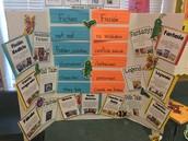 Fiction Board