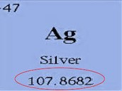 Atomic mass of silver