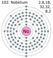 Element 102: Nobelium