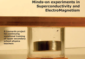 Understand Science Concepts with our Minds-On Learning Activities!