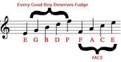 Every Good Boy Deserves Fudge    FACE