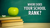 These rankings were a K-12 effort. Thank you to our staff, students, parents and community!