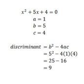 Discriminants