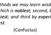 What did confucius say?