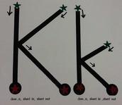 Letter K Activities...
