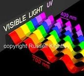 Breakdown of visible light