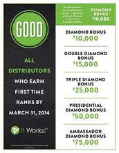 April is the last month for the G.O.O.D Bonuses