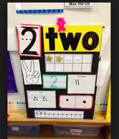 Follow up in math centers