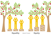 3.) Promote equity in a market economy?