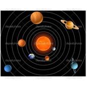 The Planets orbit