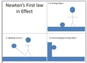 Newtons 1st Law
