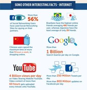 Here Are The Best Internet Marketing Tips Available
