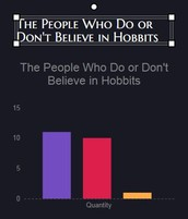 Why Hobbits Might Have Been Real