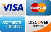 Ways to Decide on Credit Card