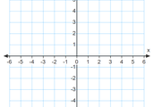 Graphing on a Rectangular grid