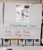Visual Created in Mrs. Ball's Class