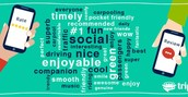 Word Cloud of Reviews & Rating