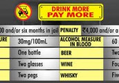 Fines for Drinking and Driving.