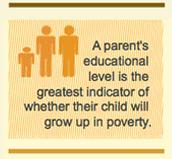 Parents always influence