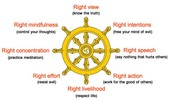 Eightfold Path Wheel