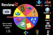 The Review Wheel