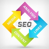 What Constitutes the very best Search engine marketing Solutions?