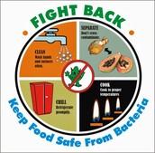 5 Common Risk Factors for Foodborne Illness