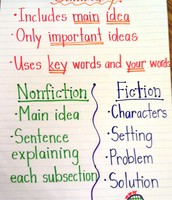 Comprehension Strategy