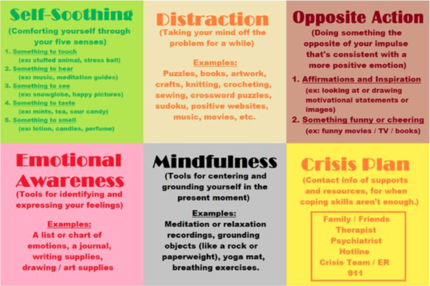 Different types of coping skills - self-soothing, distraction ...