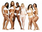 Body Image and Beauty