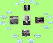 How did Henry Ford Contribute to Society?