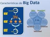 Las 3 Vs' y 5Vs' del Big Data