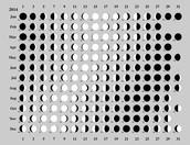 Lunar Calendar of 2014
