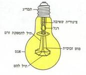 וכך הנורה עובדת..