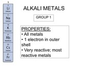 Definition of alkali metals