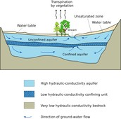The worlds best water system!