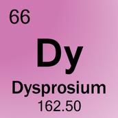 Dysprosium Info