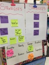 Teaching Strategies in ELA
